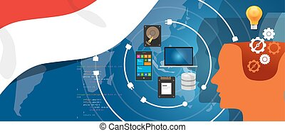 Indonesia IT information technology digital infrastructure connecting business data via internet network using computer software an electronic innovation