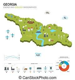 industria, energía, ecología, georgia