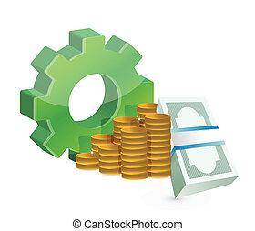 industrial business profits concept