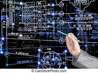 Industrial engineering technology