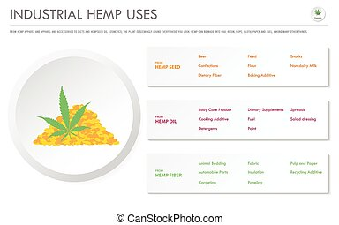 Industrial Hemp Uses horizontal business infographic