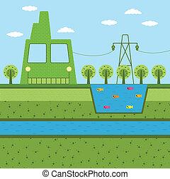 Industrial pollution.
