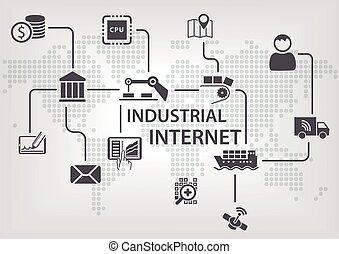 industriale, internet, (iiot), concetto