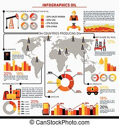 industrie, huile, infographics
