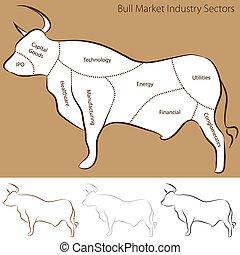 industrie, marché, secteurs, taureau