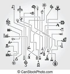 industrie, plan