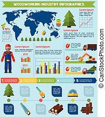 industrie, travail bois, infographics