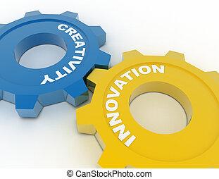 industriebedrijven, concept, innovatie