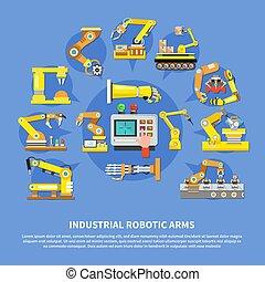 industriebedrijven, robotachtige armen, samenstelling