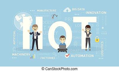 industriebedrijven, things., internet