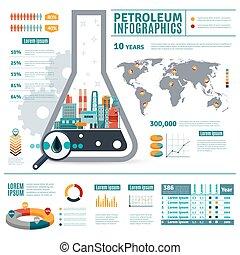 industriebereiche, infographics, erdöl