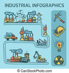 industriel, croquis, infographic, ensemble