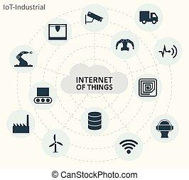 industriel, internet, choses