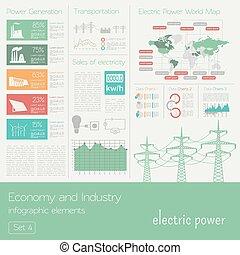 industry., økonomi, elektrisk magt, og