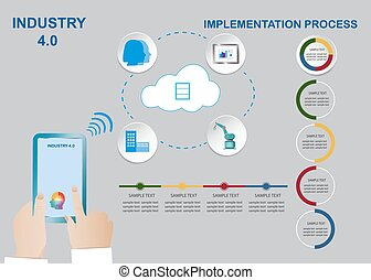 Industry 4.0 implementation concept vector