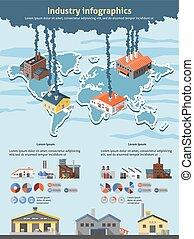 Industry Infographics Set - Industrial buildings factories...