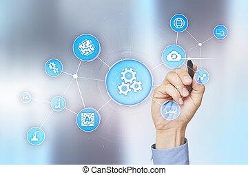 industry., manufacturing., negócio, workflow, processo, modernos, solução, automação, tecnologia, esperto, software