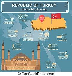 indyk, infographics