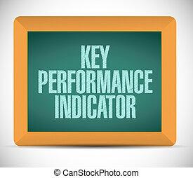 indykator, ilustracja, poznaczcie deskę, klucz, spełnienie