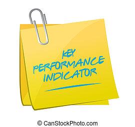 indykator, notatka, ilustracja, klucz, spełnienie, poczta