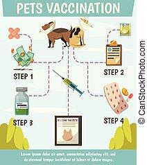 inenting, flowchart, compulsory, huisdieren, orthogonal