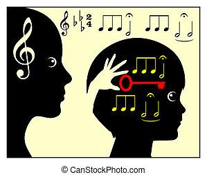 infancia, música, educação
