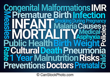 Infant Mortality Word Cloud on Blue Background
