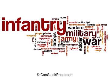 Infantry word cloud concept