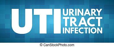infection, acronyme, région, uti, urinaire, -