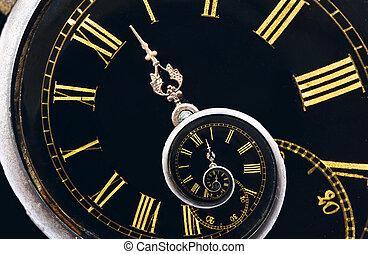 infinità, tempo