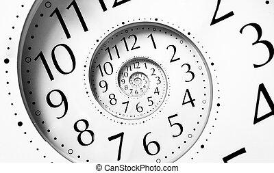 infinité, spirale, temps