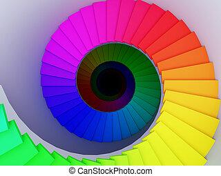 infinity., scala, colorito, spirale