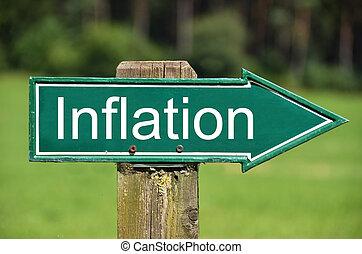 inflação, sinal estrada