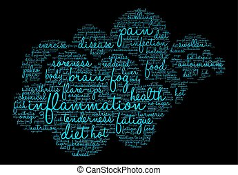 Inflammation Word Cloud - Inflammation word cloud on a black...