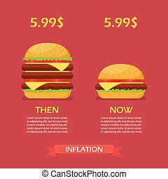 Inflation concept of hamburger. Vector illustration
