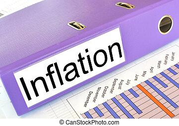 INFLATION folder on a market report