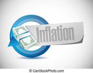 inflation money cycle sign concept