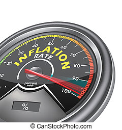 inflation rate conceptual meter indicate hundred per cent
