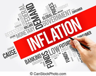 Inflation word cloud collage