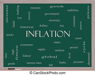 Inflation Word Cloud Concept on a Blackboard
