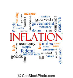 Inflation Word Cloud Concept