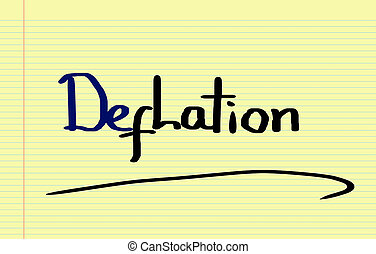 Inflation/Deflation Concept