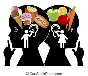 Parents and commercial influence the food habits of children
