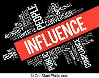 Influence word cloud collage