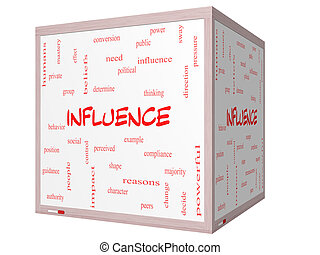 Influence Word Cloud Concept on a 3D cube Whiteboard with...
