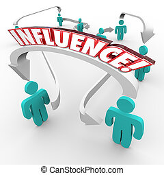 Influence Word Connecting People Group Target Customer...