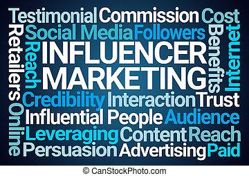 Influencer Marketing Word Cloud