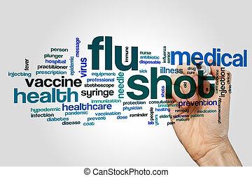 influensa fotograferade, ord, moln
