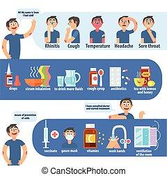 influensa, kall, infographics