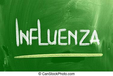 Influenza Concept